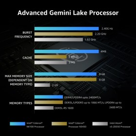 Chuwi LapBook Pro Intel Celeron N4100 4GB 64GB 14 Inch Windows 10 - Gray - 3