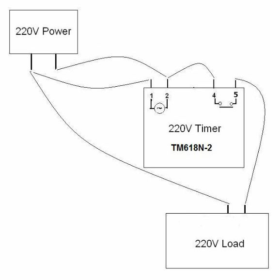 Sinotimer Programmable Timer Switch Relay Countdown Time 220V AC - TM618N-2  - White