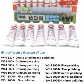 BADAK Pasta Pengasah Pisau Abresive Polishing Paste Buffing Compound Metal Knife Grinding W1 - Grit 8000 - White - 4