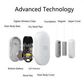 Xiaomi Smart Alarm Sensor Pintu dan Jendela Rumah - White - 4