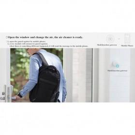 Xiaomi Smart Alarm Sensor Pintu dan Jendela Rumah - White - 5
