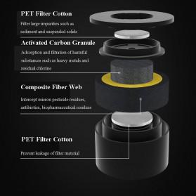 Xiaomi Yimu Filter Keran Air Smart Intelligent Monitoring Faucet Water Purifier - Black - 7