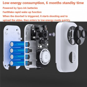 Xiaomi Bel Pintu Video Doorbell Zero AI Face Identification 720P IR Night Vision (Doorbell Only) - White - 9