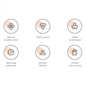 Xiaomi Mijia Penyedot Debu Handheld Wireless Vacuum Cleaner - 1C - White - 10