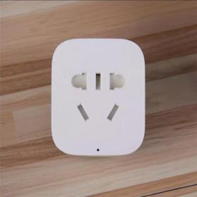 Xiaomi Mijia Smart Socket Stop Kontak Bluetooth Gateway Version with Dual USB Port - ZNCZ06CM - White - 3