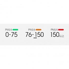 Xiaomi SmartMi Portable PM2.5 Detector Mini Air Quality Tester - KLWJCY01ZM - White - 7