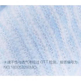 Xiaomi Mijia 8H Selimut Bed Cover Anti Bakteri Breathable Bedding Quilt 180x200cm- L1 - Gray - 8