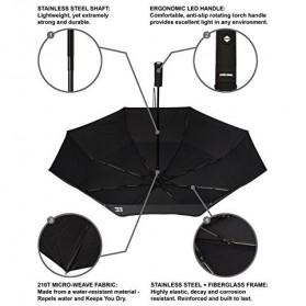 Megon Payung Mini Otomatis dengan Senter - Black - 7