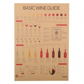 Poster Dinding Dekorasi Bar Basic Wine Guide - Brown