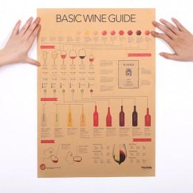 Poster Dinding Dekorasi Bar Basic Wine Guide - Brown - 2