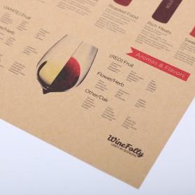 Poster Dinding Dekorasi Bar Basic Wine Guide - Brown - 4