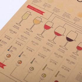 Poster Dinding Dekorasi Bar Basic Wine Guide - Brown - 6