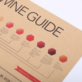 Poster Dinding Dekorasi Bar Basic Wine Guide - Brown - 7