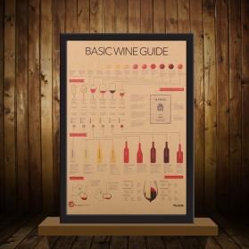Poster Dinding Dekorasi Bar Basic Wine Guide - Brown - 8