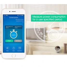 Sonoff Pow Wifi Smart Switch dengan Pengukur Konsumsi Daya - White - 6
