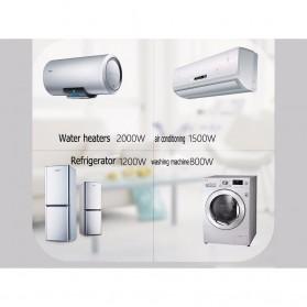Sonoff Pow Wifi Smart Switch dengan Pengukur Konsumsi Daya - White - 8