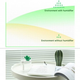 03CACTUS Ultrasonic Air Humidifier Desain Unik Bentuk Kaktus - H319 - Transparent - 4
