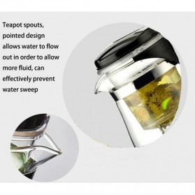 Homadise Teko Pitcher Teh Chinese Teapot Maker 750ml - TP-758 - Transparent - 7