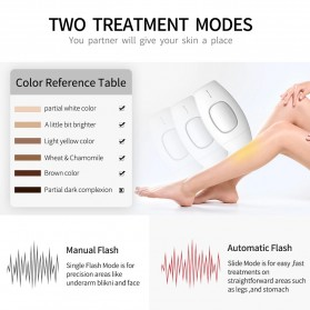 Kyliebeauty IPL Laser Epilator Permanent Hair Removal 600000 Flashes - A109 - Black - 4