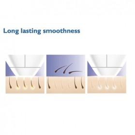 Babyamy IPL Laser Epilator Permanent Hair Removal 300000 Flashes - D-1179 - White - 9