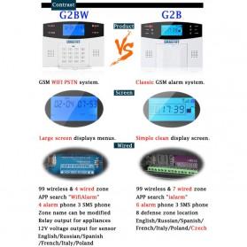 EMASTIFF Sistem Alarm Rumah Anti Maling Home Security WiFi GSM PTSN - G2BW - White - 2