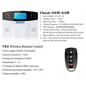 EMASTIFF Sistem Alarm Rumah Anti Maling Home Security WiFi GSM PTSN - G2BW - White - 9