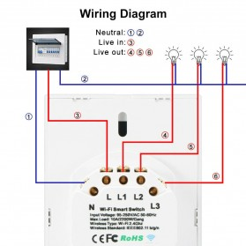 MINITIGER Smart Home Saklar Lampu Touch Wireless WiFi 2 Switch - FXF028 - Black - 9