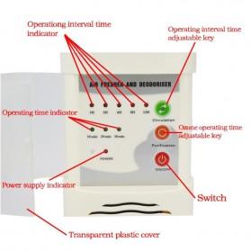 ATWFS Air Freshener Ozonizer Purifier Deodorizer Filter Disinfection Clean Room - White - 8