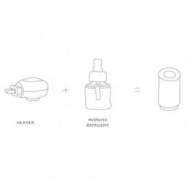 SOLOVE Obat Pembasmi Nyamuk Elektrik Portable Mosquito Repellent 3PCS - WP2014007 - White - 3