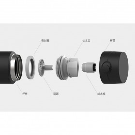 Xiaomi Mijia Cup II Botol Minum Thermos Vacuum Insulated Water Bottle 480ml - MJBWB02WC - Dark Blue - 9