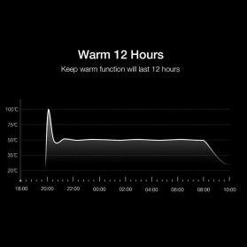 Xiaomi Viomi Teko Listrik Pemanas Air Electric Kettle Stainless Steel 1800W-  V-SK152B - Black - 6