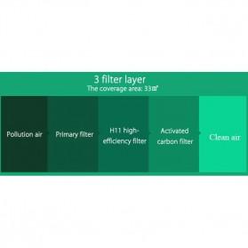 Xiaomi Filter Cartridge Formaldehyde Enhanced Version for Air Purifier 1/2/3/2s/Pro - M6R-FLP - Green - 3