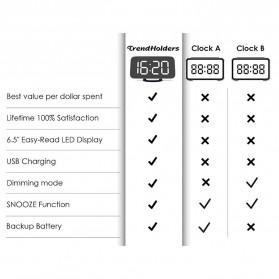 Luminova Jam Alarm Digital with Smartphone Charger 2 USB Port 2.1A - Q1DD-252 - Black - 8