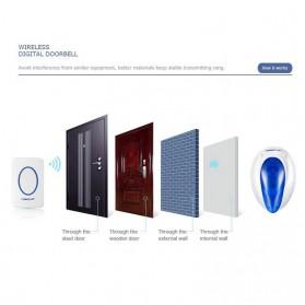 Forecum Alarm Pintu Wireless Waterproof - F7 - White - 5