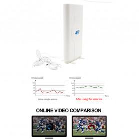 Oserjep MIMO External Antena 3G 4G LTE Dual SMA Connector 700-2600mhz 88dBi - White - 9