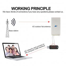 Oserjep MIMO External Antena 3G 4G LTE Dual SMA Connector 700-2600mhz 88dBi - White - 12