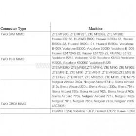 JX Antena Eksternal 3G 4G LTE 28dBi Konektor SMA - JX4 - White - 7
