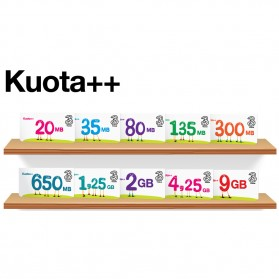Three Voucher Kuota++ 6GB