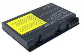 Baterai ACER TravelMate 290 4150 4200 4650 4050 Series Aspire 3100 3690 5100 5610 5650(OEM) - Dark Gray
