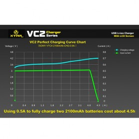 Xtar VC2 Premium Micro USB Battery Charger 2 Slot for Li-ion with LCD Display - Black - 10
