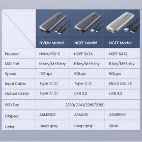 UGREEN NGFF SATA M.2 SSD to USB Type C 3.1 Adaptor Enclosure Box 6Gbps - 60355 - Gray - 5