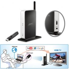 lapara-pc-to-tv-hdmi-wireless-power-saving-solution-model-la-whd102-3.jpg