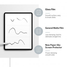 ZVRUA Screen Protector PET Anti Glare Film for iPad 10.2 Inch - 2