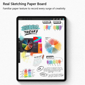 ZVRUA Screen Protector PET Anti Glare Film for iPad Pro 11 inch - 6