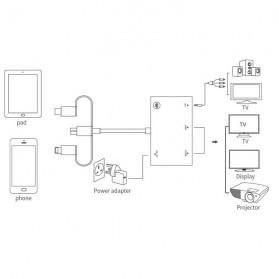 BUBM Adapter Hub USB Type C/Lightning/MicroUSB to HDMI/VGA/AV - OT7585B - Black - 5