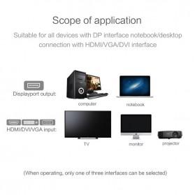 FSU Adapter Converter DisplayPort to HDMI VGA DVI with Audio - DP1IN4 - Black - 7