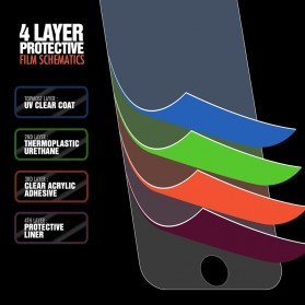 Zilla 2.5D Matte Tempered Glass Curved Edge 9H for iPhone SE/5/5s/5c - 3