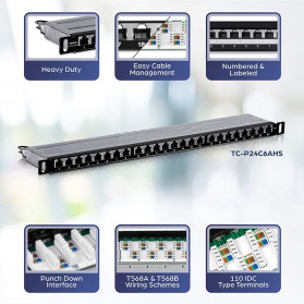 Server Rakitan - Linkwylan Cat6 Patch Panel 24 Port for 1U 19 Inch Server Rack - TC-P24C6AHS - Black