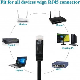 Ninth World Kabel Ethernet LAN Network RJ45 Cat6 UTP 10Gbps 30 Meter - SZ-6FLT - Black - 4
