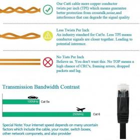 Ninth World Kabel Ethernet LAN Network RJ45 Cat6 UTP 10Gbps 30 Meter - SZ-6FLT - Black - 5